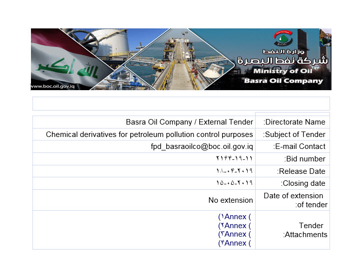 Chemical derivatives for petroleum pollution control purposes